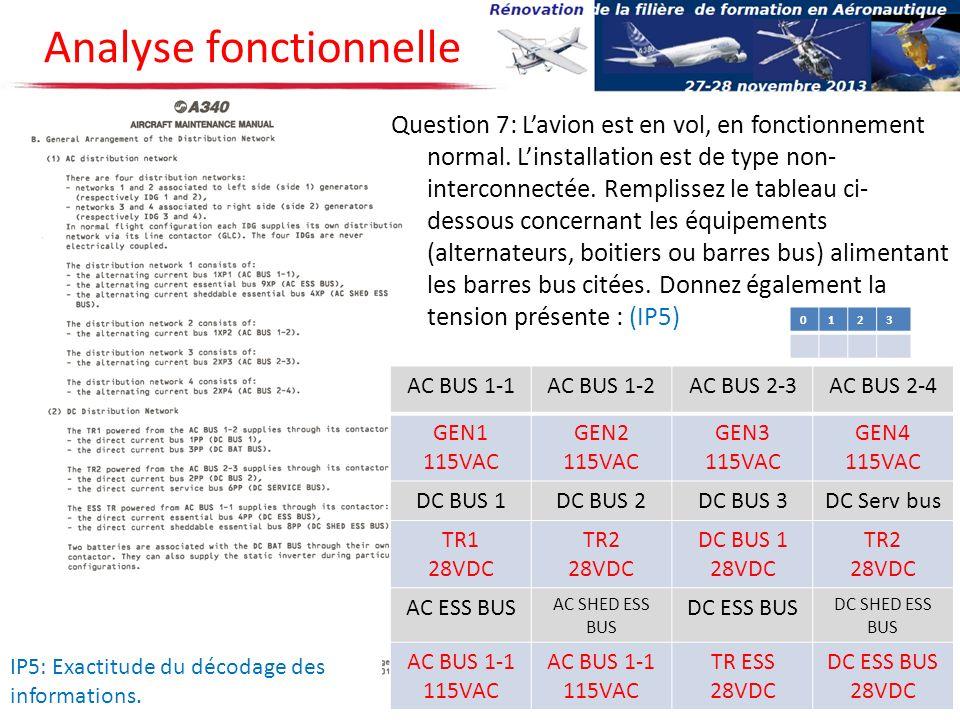 Question 7: Lavion est en vol, en fonctionnement normal. Linstallation est de type non- interconnectée. Remplissez le tableau ci- dessous concernant l