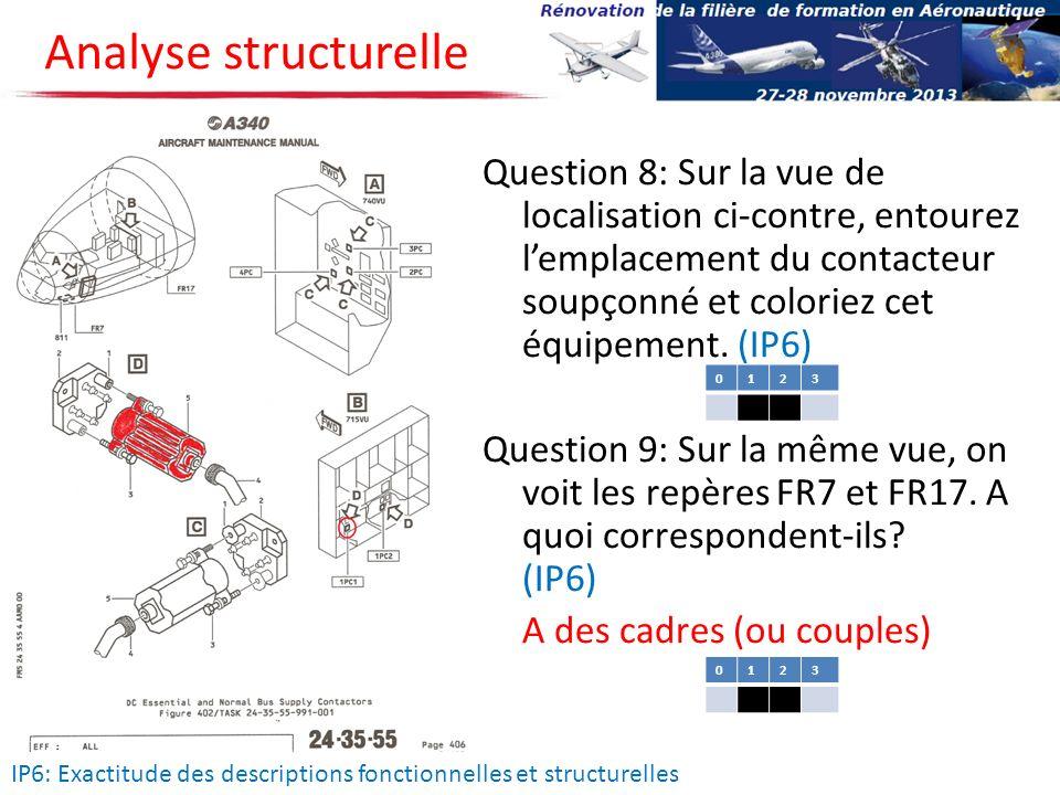Question 8: Sur la vue de localisation ci-contre, entourez lemplacement du contacteur soupçonné et coloriez cet équipement. (IP6) Question 9: Sur la m