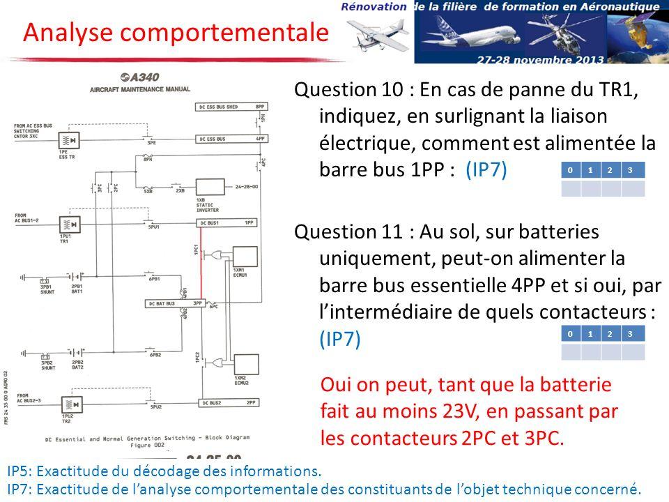Question 10 : En cas de panne du TR1, indiquez, en surlignant la liaison électrique, comment est alimentée la barre bus 1PP : (IP7) Analyse comporteme