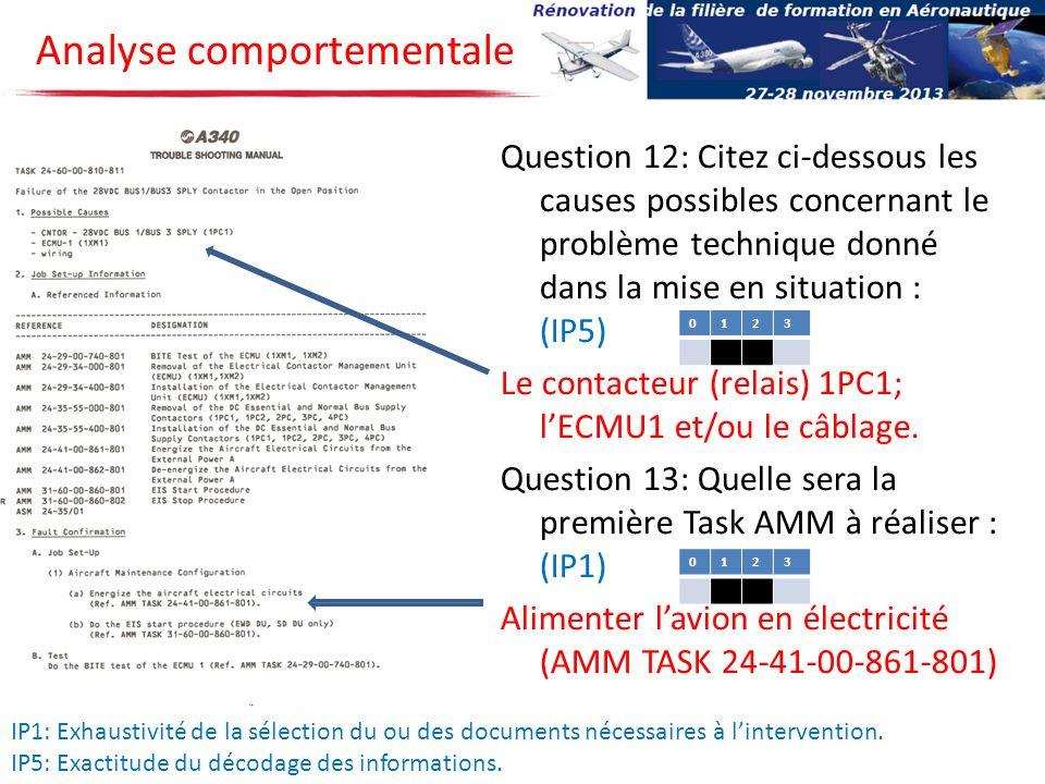Question 12: Citez ci-dessous les causes possibles concernant le problème technique donné dans la mise en situation : (IP5) Le contacteur (relais) 1PC