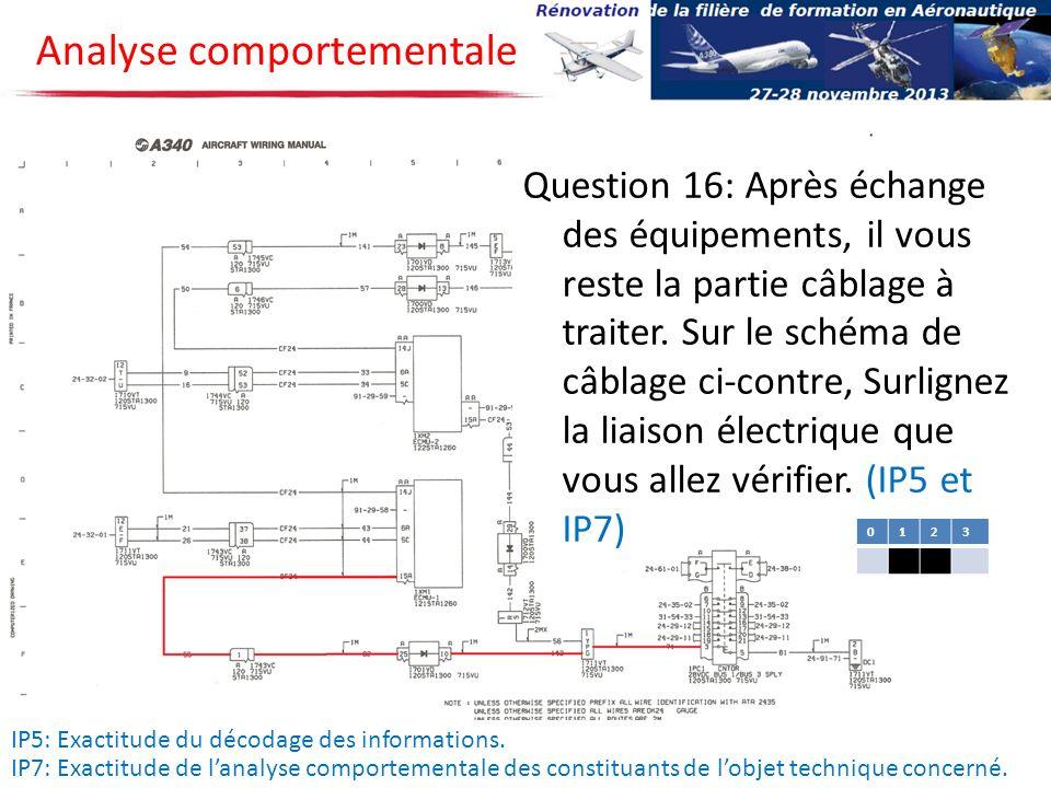 Question 16: Après échange des équipements, il vous reste la partie câblage à traiter. Sur le schéma de câblage ci-contre, Surlignez la liaison électr