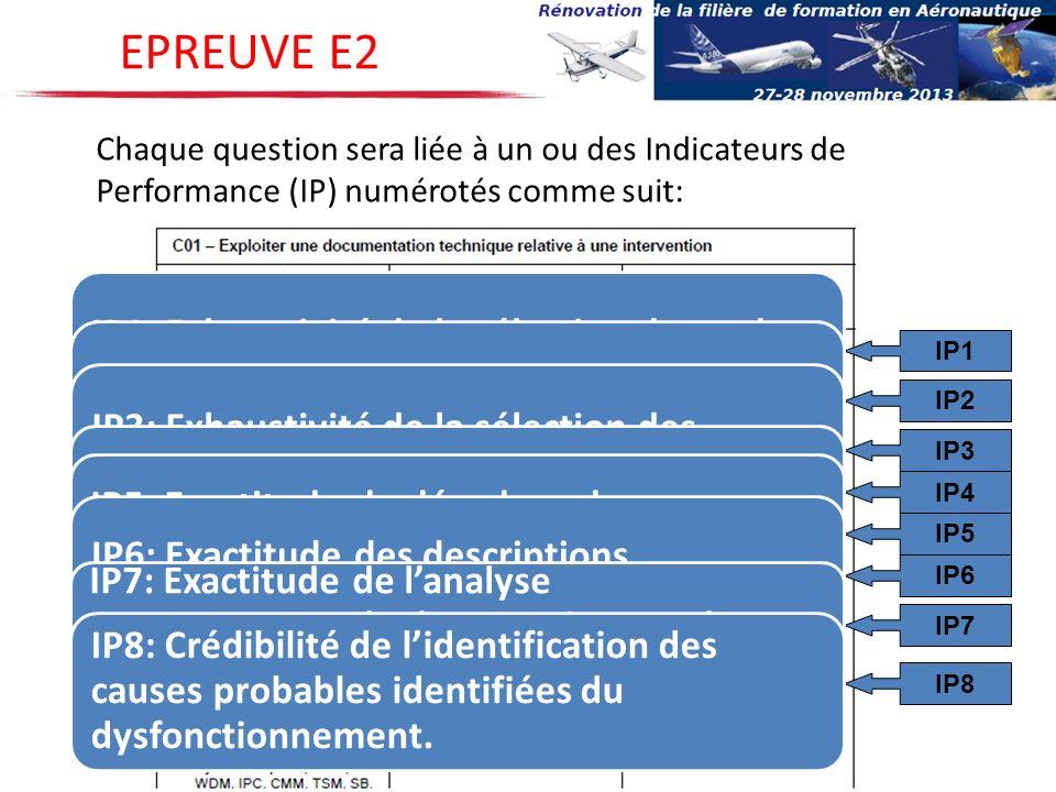 Chaque question sera liée à un ou des Indicateurs de Performance (IP) numérotés comme suit: EPREUVE E2 IP1 IP8 IP4 IP5 IP6 IP2 IP3 IP7 IP1: Exhaustivi