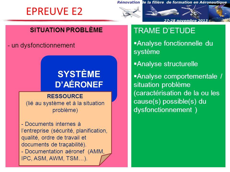 SITUATION PROBLÈME - un dysfonctionnement SYSTÈME DAÉRONEF RESSOURCE (lié au système et à la situation problème) - Documents internes à lentreprise (s