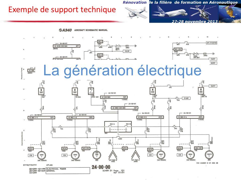 Exemple de support technique La génération électrique