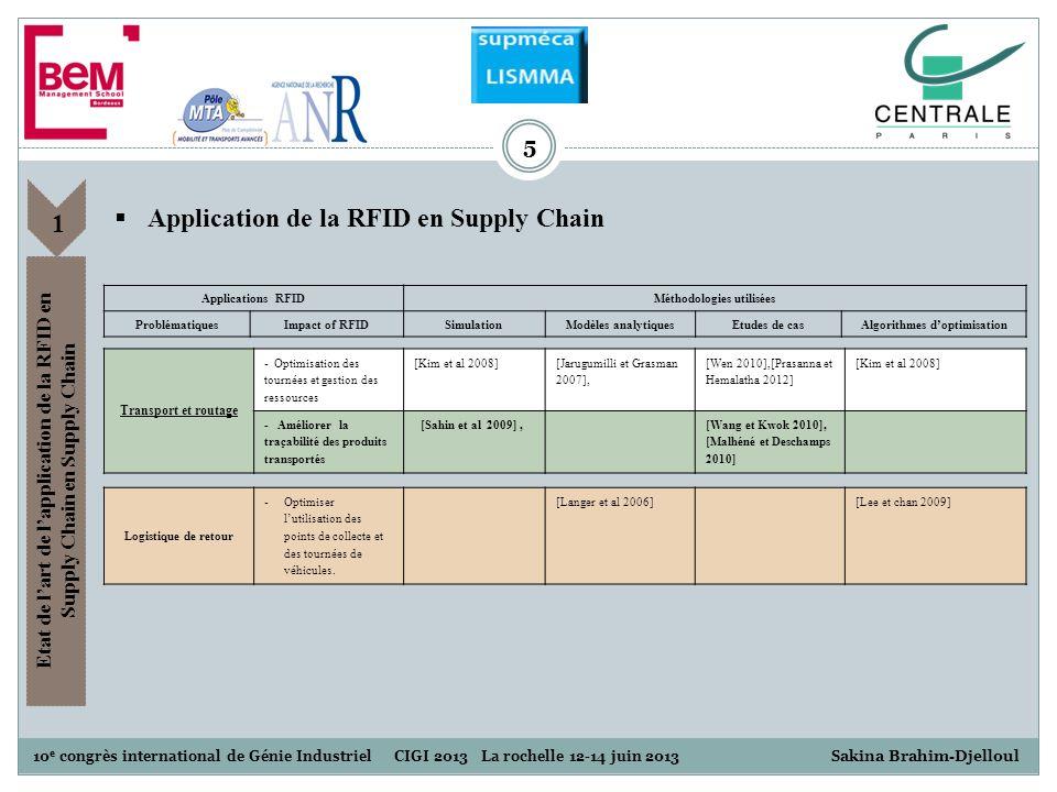 10 e congrès international de Génie Industriel CIGI 2013 La rochelle 12-14 juin 2013 S akina Brahim-Djelloul 5 Application de la RFID en Supply Chain
