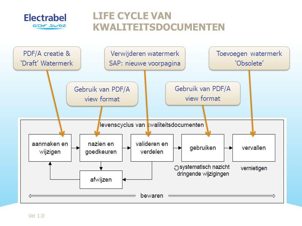 PDF/A creatie & Draft Watermerk PDF/A creatie & Draft Watermerk Ver 1.0 LIFE CYCLE VAN KWALITEITSDOCUMENTEN Gebruik van PDF/A view format Gebruik van