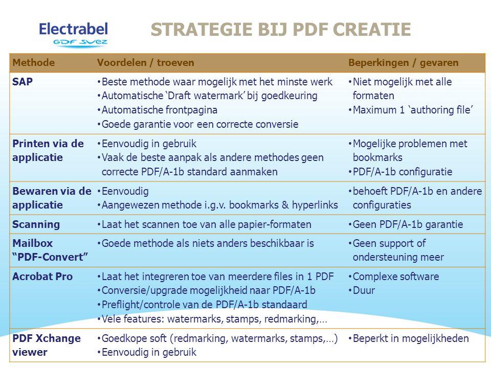 STRATEGIE BIJ PDF CREATIE MethodeVoordelen / troevenBeperkingen / gevaren SAP Beste methode waar mogelijk met het minste werk Automatische Draft water