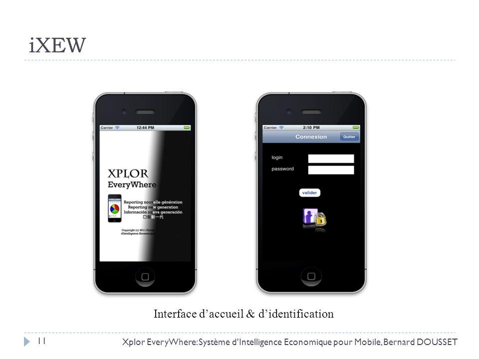 iXEW Xplor EveryWhere: Système d'Intelligence Economique pour Mobile, Bernard DOUSSET Interface daccueil & didentification 11