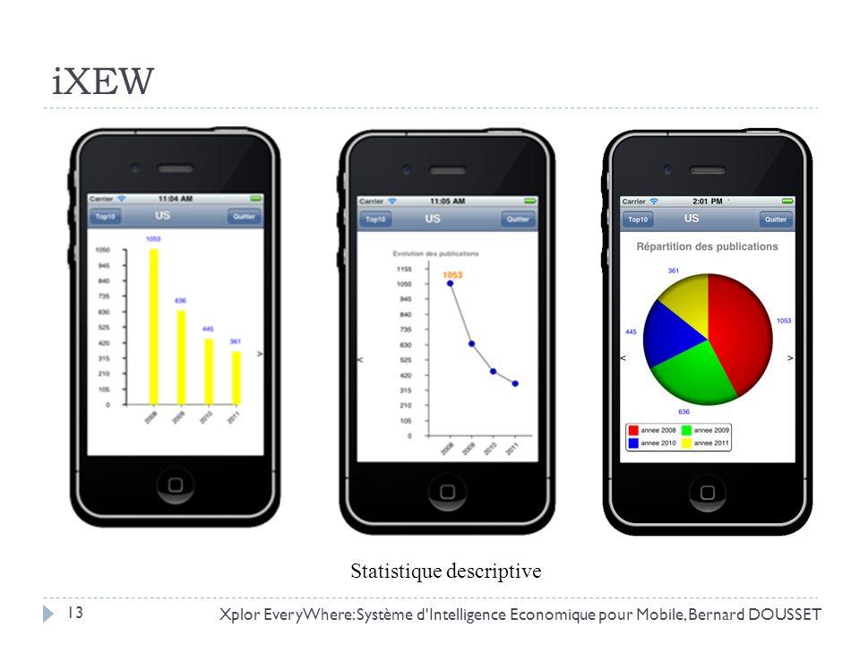 iXEW Xplor EveryWhere: Système d'Intelligence Economique pour Mobile, Bernard DOUSSET Statistique descriptive 13