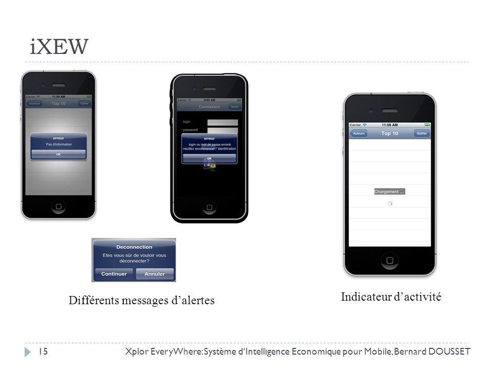 Xplor EveryWhere: Système d'Intelligence Economique pour Mobile, Bernard DOUSSET15 iXEW Différents messages dalertes Indicateur dactivité