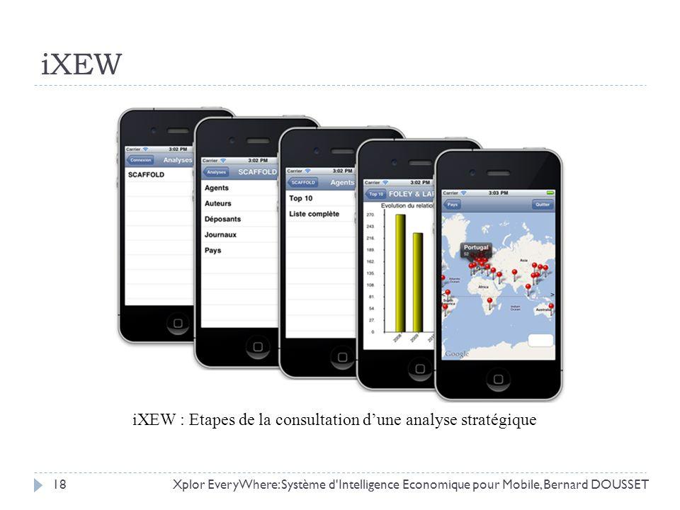 Xplor EveryWhere: Système d'Intelligence Economique pour Mobile, Bernard DOUSSET18 iXEW iXEW : Etapes de la consultation dune analyse stratégique