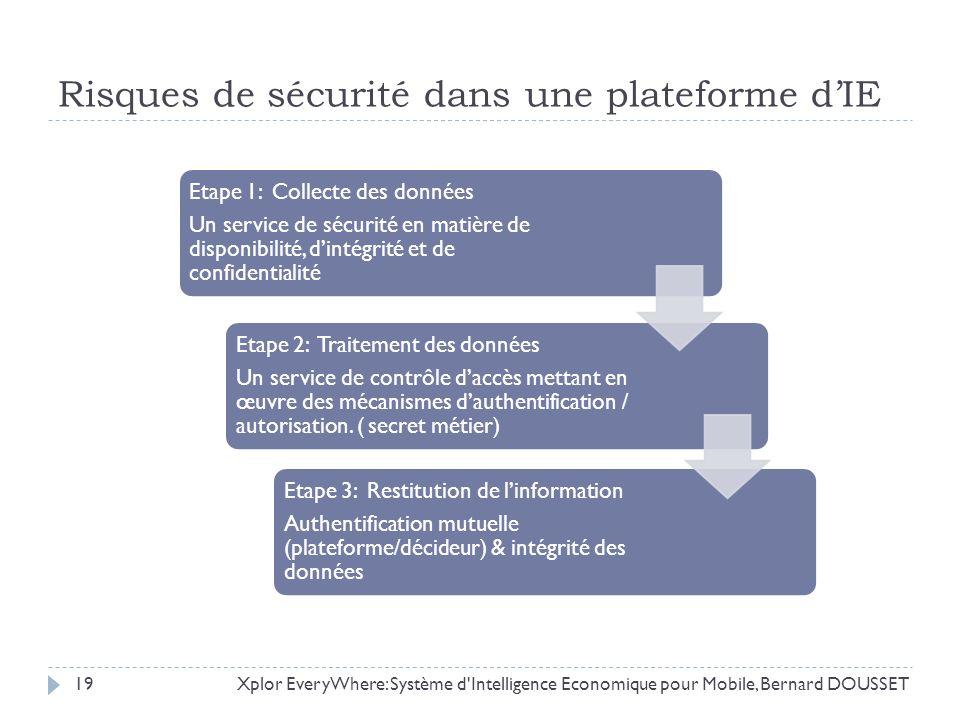 Risques de sécurité dans une plateforme dIE Etape 1: Collecte des données Un service de sécurité en matière de disponibilité, dintégrité et de confide