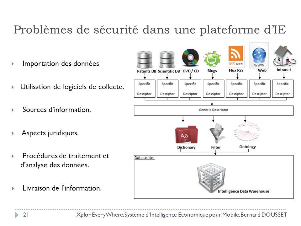 Problèmes de sécurité dans une plateforme dIE Importation des données Utilisation de logiciels de collecte. Sources dinformation. Aspects juridiques.