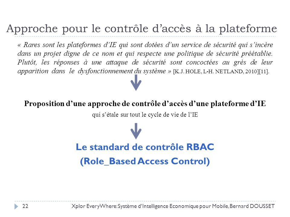 Approche pour le contrôle daccès à la plateforme « Rares sont les plateformes dIE qui sont dotées dun service de sécurité qui sincère dans un projet d
