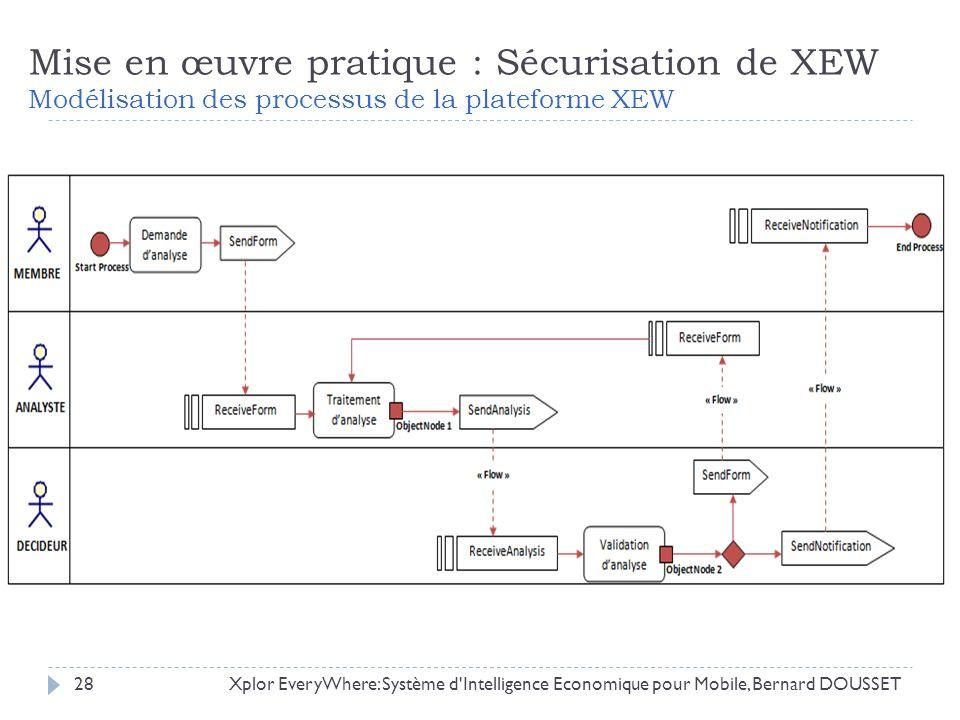 Mise en œuvre pratique : Sécurisation de XEW Modélisation des processus de la plateforme XEW Xplor EveryWhere: Système d'Intelligence Economique pour
