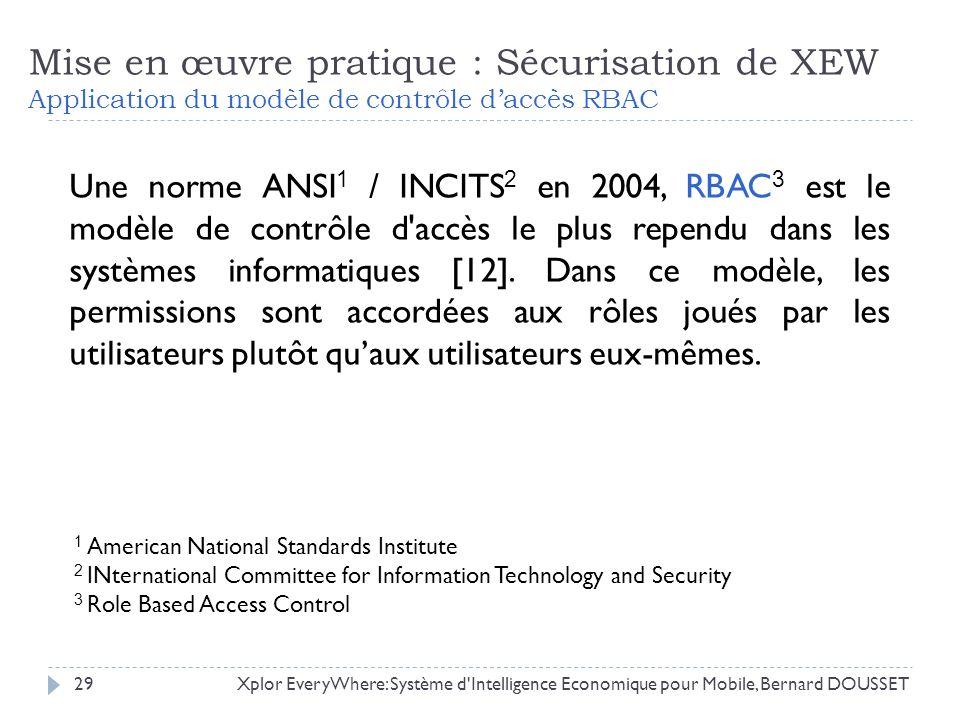 Mise en œuvre pratique : Sécurisation de XEW Application du modèle de contrôle daccès RBAC Une norme ANSI 1 / INCITS 2 en 2004, RBAC 3 est le modèle d