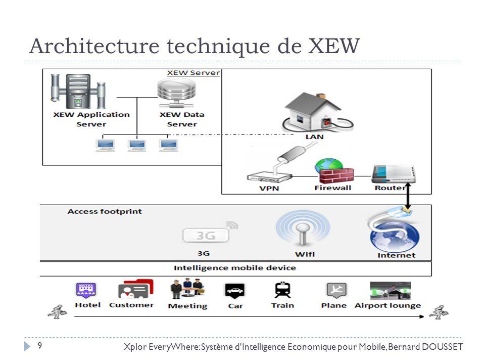 Architecture technique de XEW Xplor EveryWhere: Système d'Intelligence Economique pour Mobile, Bernard DOUSSET 9