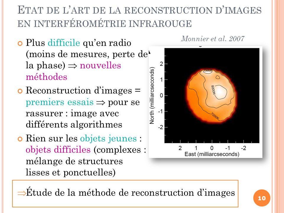 Plus difficile quen radio (moins de mesures, perte de la phase) nouvelles méthodes Reconstruction dimages = premiers essais pour se rassurer : image a
