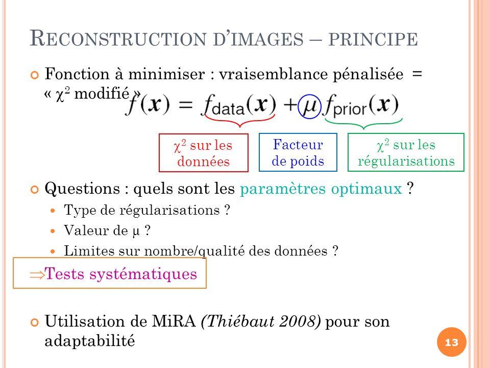 Fonction à minimiser : vraisemblance pénalisée = « 2 modifié » Questions : quels sont les paramètres optimaux ? Type de régularisations ? Valeur de µ