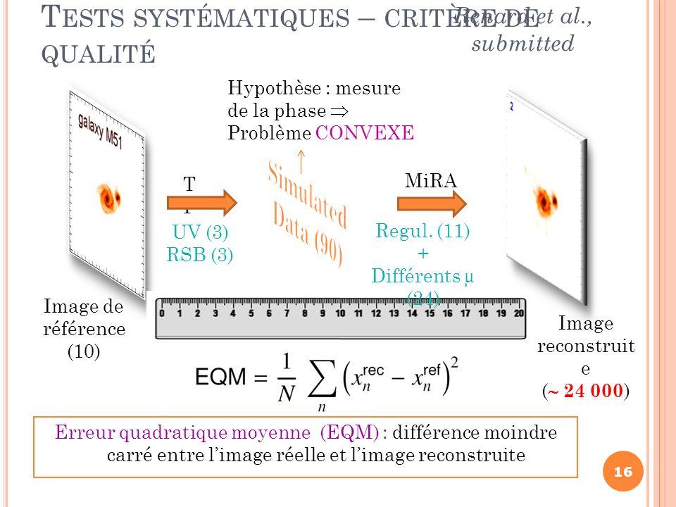Erreur quadratique moyenne (EQM) : différence moindre carré entre limage réelle et limage reconstruite T ESTS SYSTÉMATIQUES – CRITÈRE DE QUALITÉ TFTF