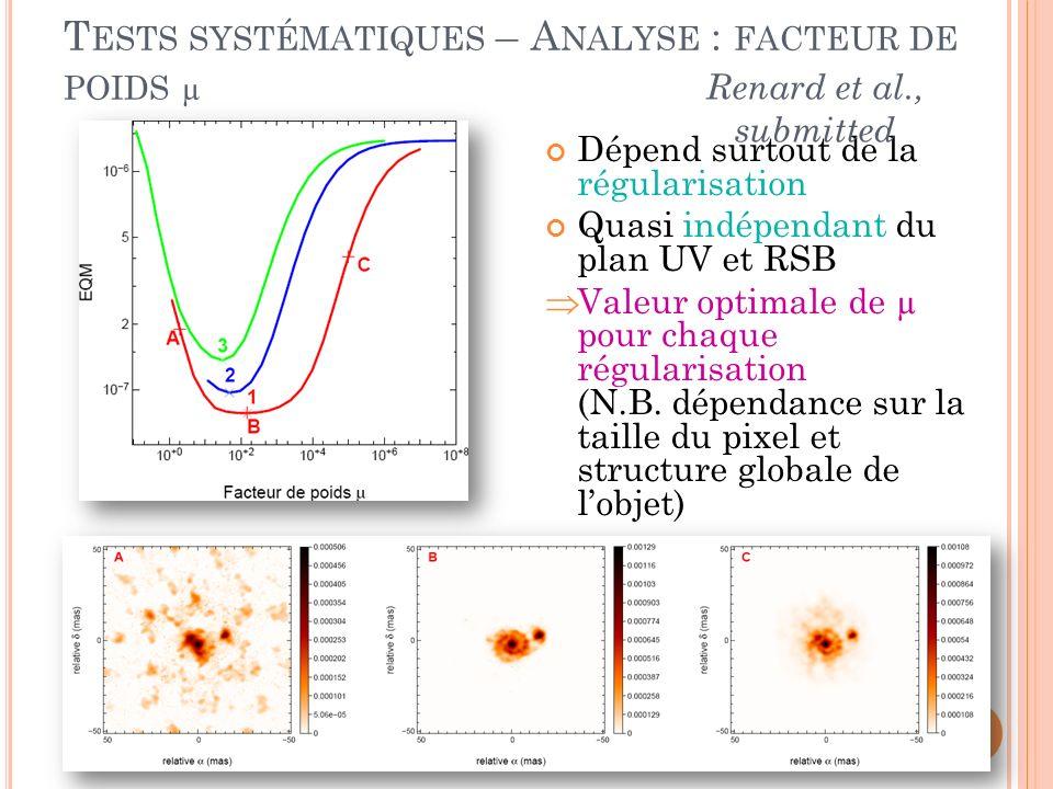 Dépend surtout de la régularisation Quasi indépendant du plan UV et RSB Valeur optimale de µ pour chaque régularisation (N.B. dépendance sur la taille
