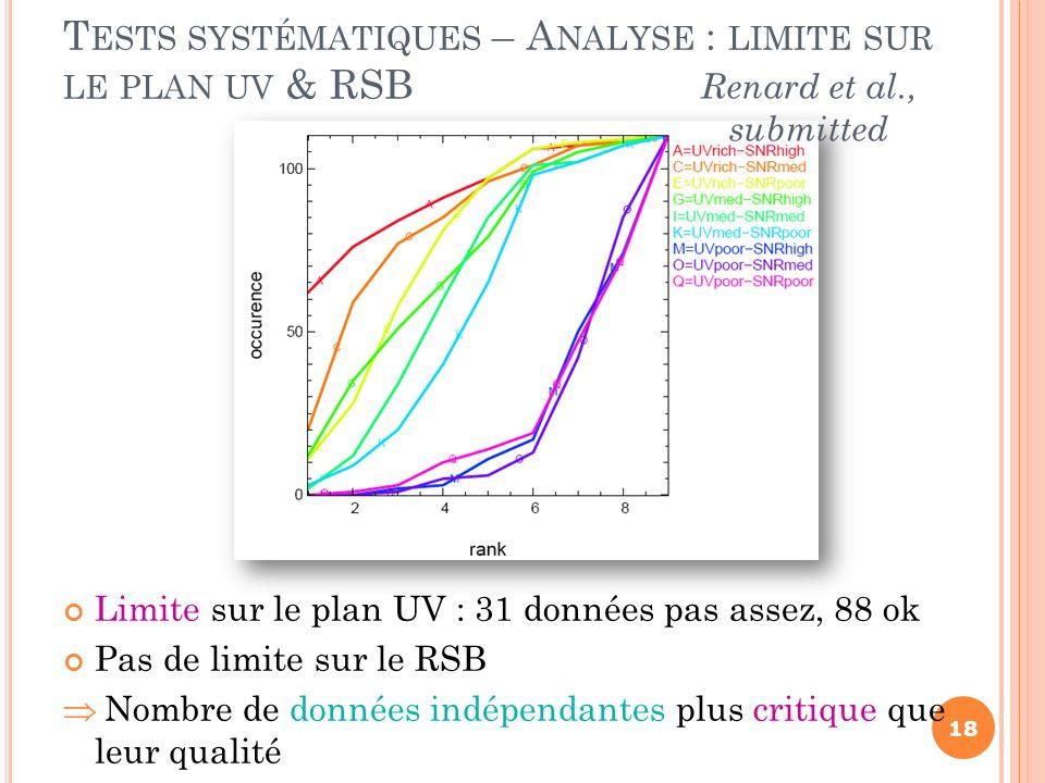 Limite sur le plan UV : 31 données pas assez, 88 ok Pas de limite sur le RSB Nombre de données indépendantes plus critique que leur qualité T ESTS SYS