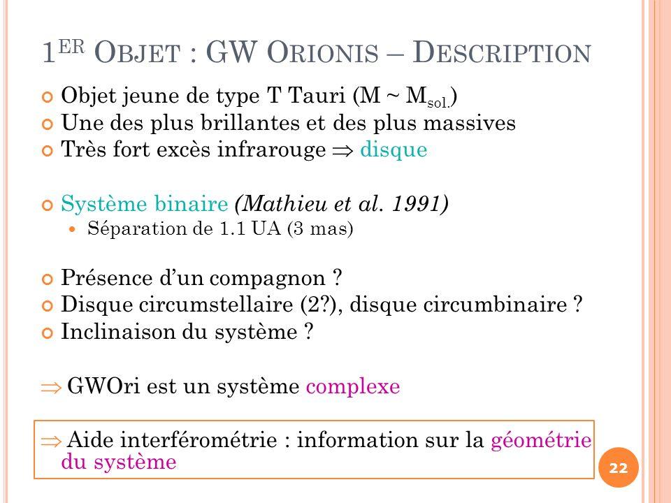 Objet jeune de type T Tauri (M ~ M sol. ) Une des plus brillantes et des plus massives Très fort excès infrarouge disque Système binaire (Mathieu et a