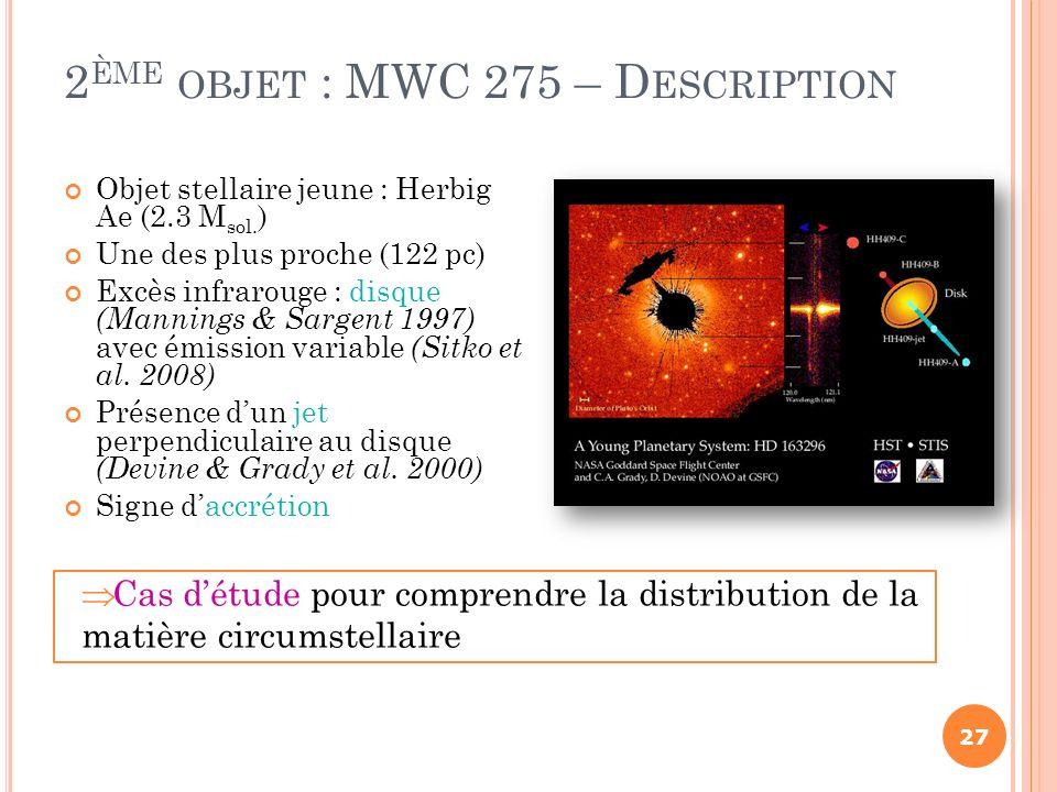 Objet stellaire jeune : Herbig Ae (2.3 M sol. ) Une des plus proche (122 pc) Excès infrarouge : disque (Mannings & Sargent 1997) avec émission variabl