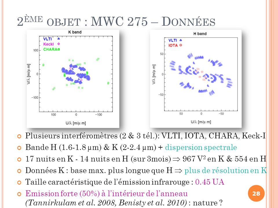 Plusieurs interféromètres (2 & 3 tél.): VLTI, IOTA, CHARA, Keck-I Bande H (1.6-1.8 µm) & K (2-2.4 µm) + dispersion spectrale 17 nuits en K - 14 nuits