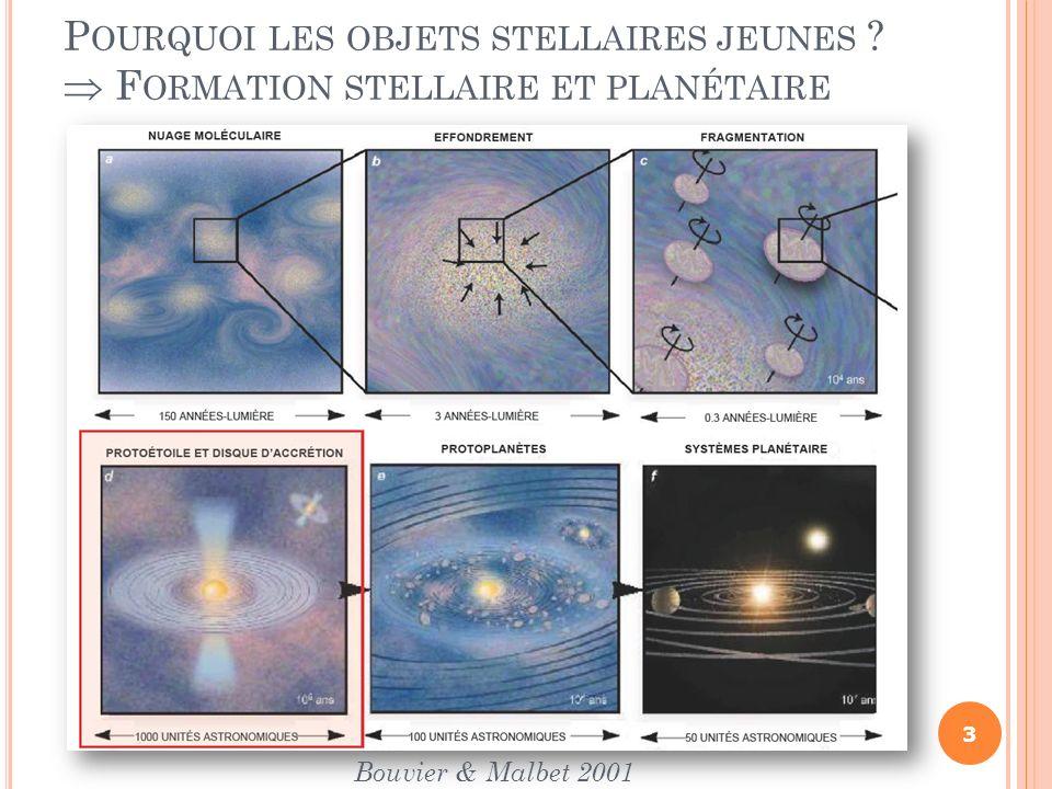 3 P OURQUOI LES OBJETS STELLAIRES JEUNES ? F ORMATION STELLAIRE ET PLANÉTAIRE Bouvier & Malbet 2001