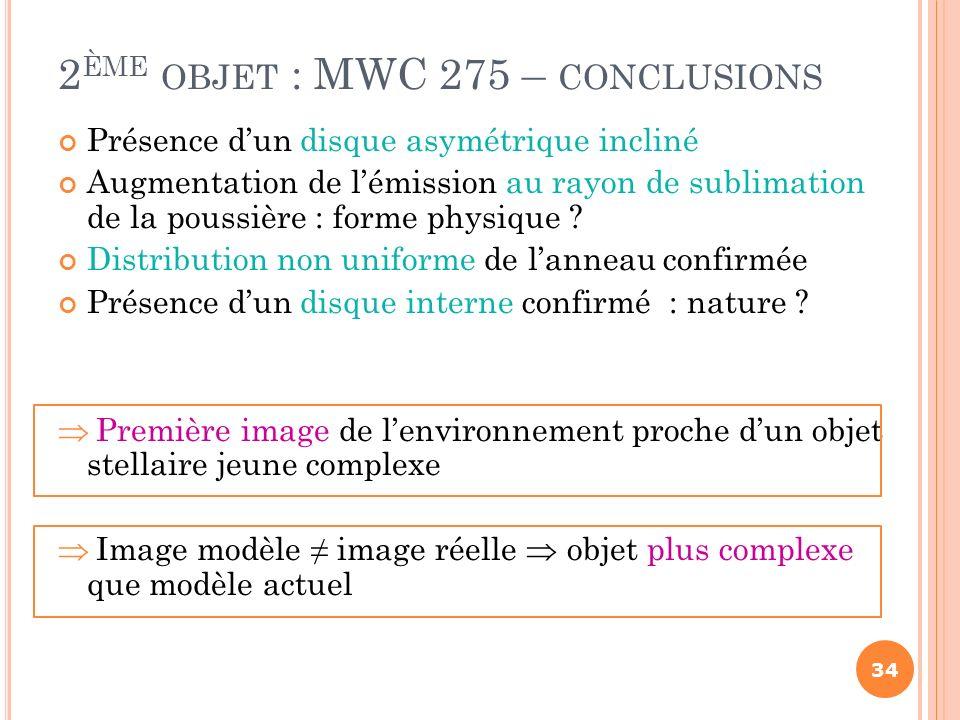 Présence dun disque asymétrique incliné Augmentation de lémission au rayon de sublimation de la poussière : forme physique ? Distribution non uniforme