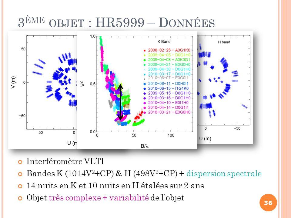 Interféromètre VLTI Bandes K (1014V 2 +CP) & H (498V 2 +CP) + dispersion spectrale 14 nuits en K et 10 nuits en H étalées sur 2 ans Objet très complex