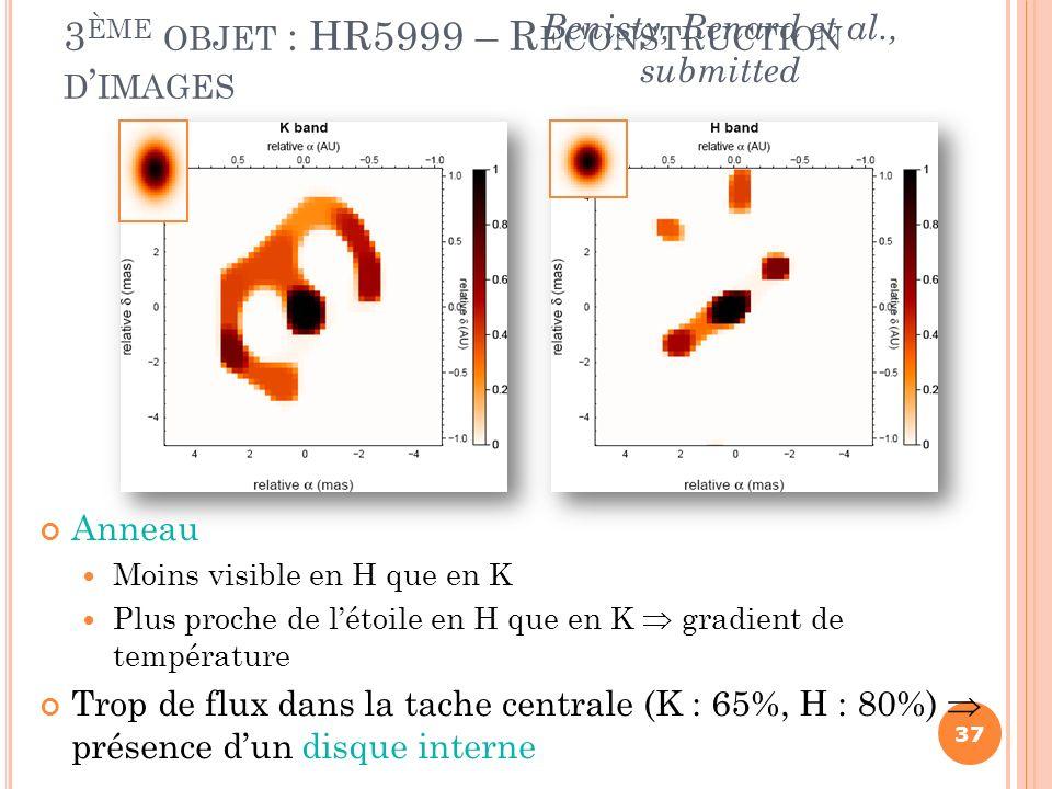 Anneau Moins visible en H que en K Plus proche de létoile en H que en K gradient de température Trop de flux dans la tache centrale (K : 65%, H : 80%)