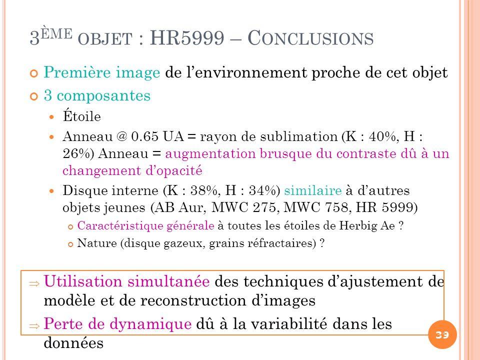 Première image de lenvironnement proche de cet objet 3 composantes Étoile Anneau @ 0.65 UA = rayon de sublimation (K : 40%, H : 26%) Anneau = augmenta