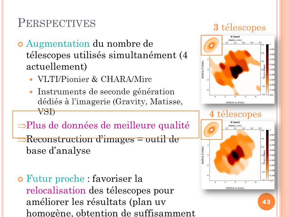 Augmentation du nombre de télescopes utilisés simultanément (4 actuellement) VLTI/Pionier & CHARA/Mirc Instruments de seconde génération dédiés à lima