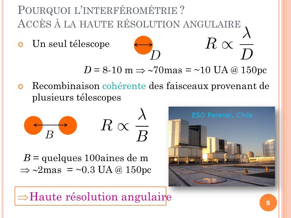 Un seul télescope Recombinaison cohérente des faisceaux provenant de plusieurs télescopes Haute résolution angulaire 5 P OURQUOI L INTERFÉROMÉTRIE ? A