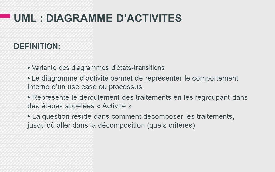 UML : DIAGRAMME DACTIVITES DEFINITION: Variante des diagrammes détats-transitions L e diagramme dactivité permet de représenter le comportement intern
