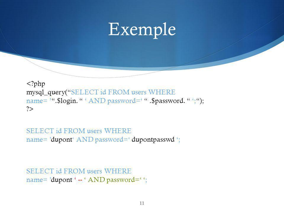 Exemple 11 < php mysql_query(SELECT id FROM users WHERE name=.$login.