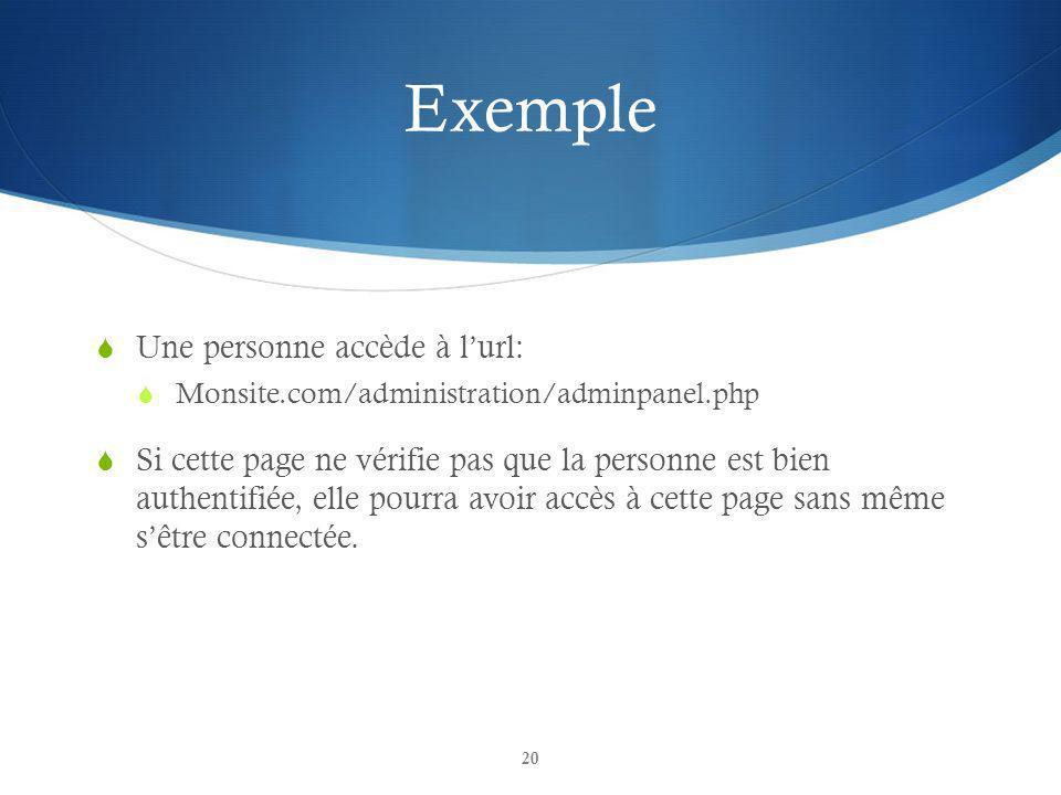 Exemple Une personne accède à lurl: Monsite.com/administration/adminpanel.php Si cette page ne vérifie pas que la personne est bien authentifiée, elle pourra avoir accès à cette page sans même sêtre connectée.