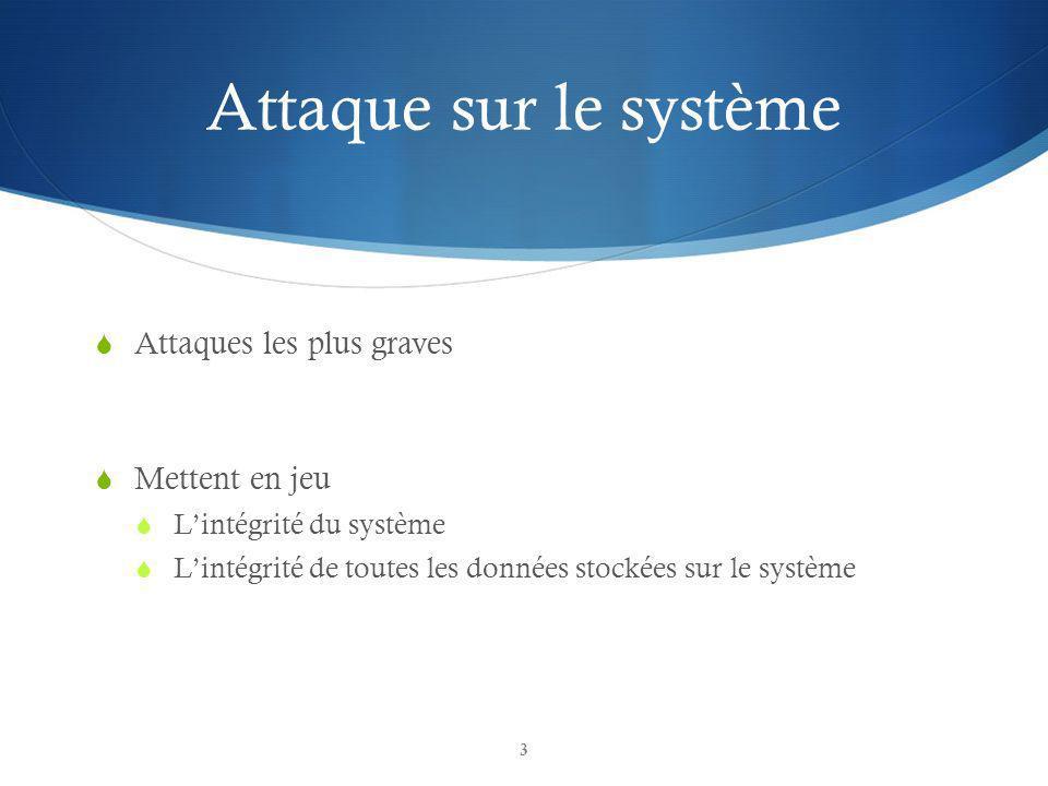 Attaque sur le système Attaques les plus graves Mettent en jeu Lintégrité du système Lintégrité de toutes les données stockées sur le système 3