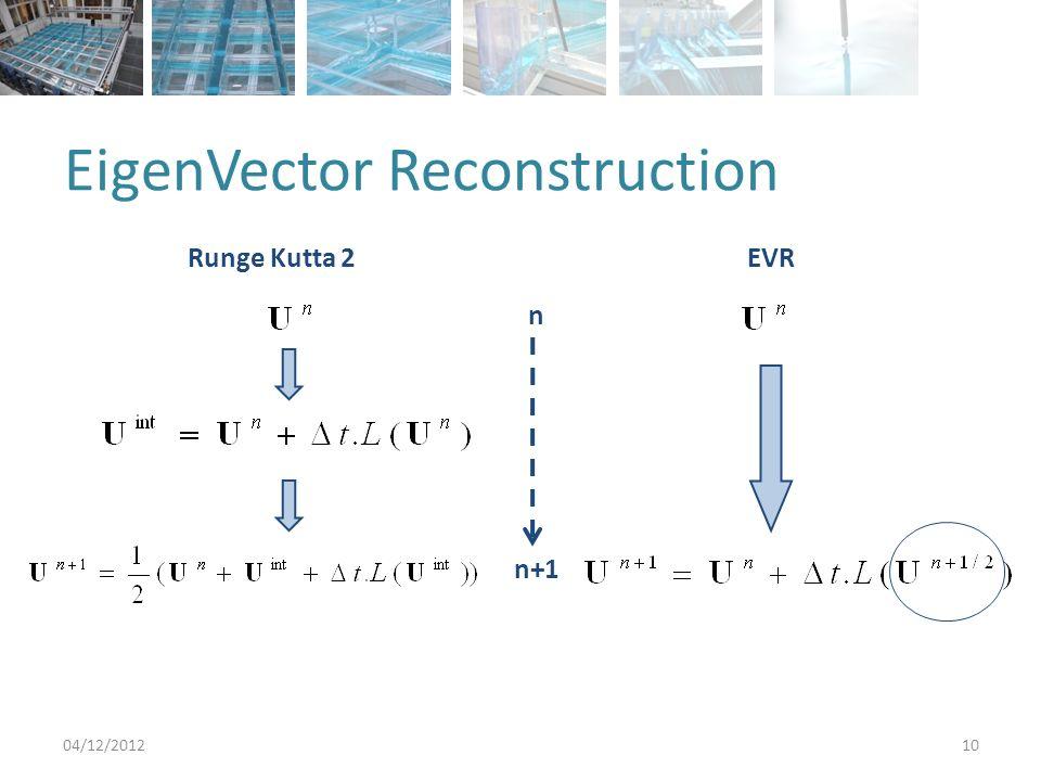 EigenVector Reconstruction 04/12/201210 Runge Kutta 2EVR n n+1