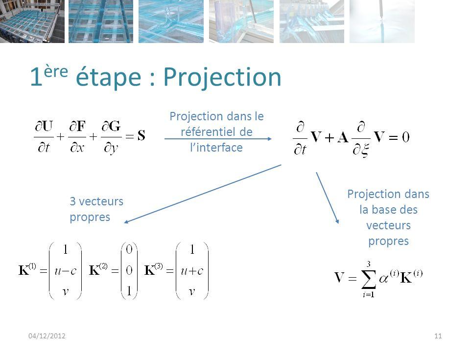 1 ère étape : Projection 04/12/201211 3 vecteurs propres Projection dans la base des vecteurs propres Projection dans le référentiel de linterface