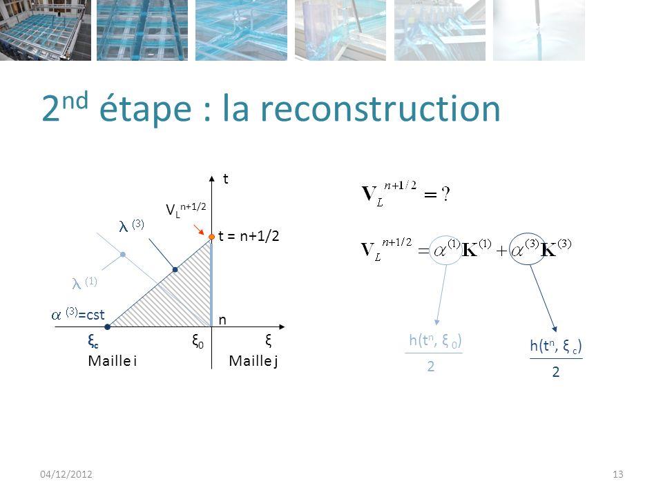 Récapitulatif 04/12/201214 1)Reconstruction de V L n+1/2 et V R n+1/2 (à partir de h L et h R ) 2)Calcul du flux numérique 3)Calcul de U n+1 en une seule opération => moins dopérations => plus stable
