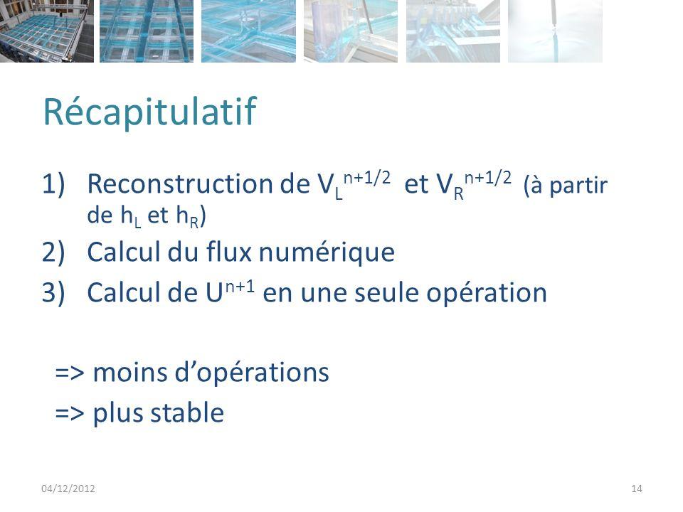 Récapitulatif 04/12/201214 1)Reconstruction de V L n+1/2 et V R n+1/2 (à partir de h L et h R ) 2)Calcul du flux numérique 3)Calcul de U n+1 en une se