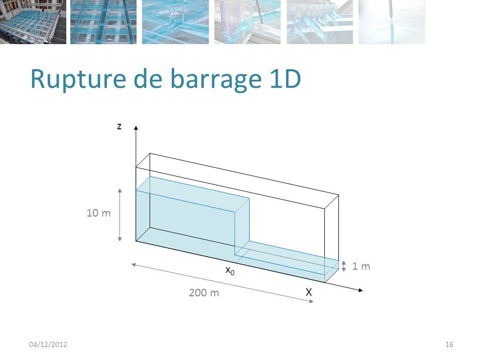 Rupture de barrage 1D 04/12/201216 x0x0 X z 10 m 1 m 200 m