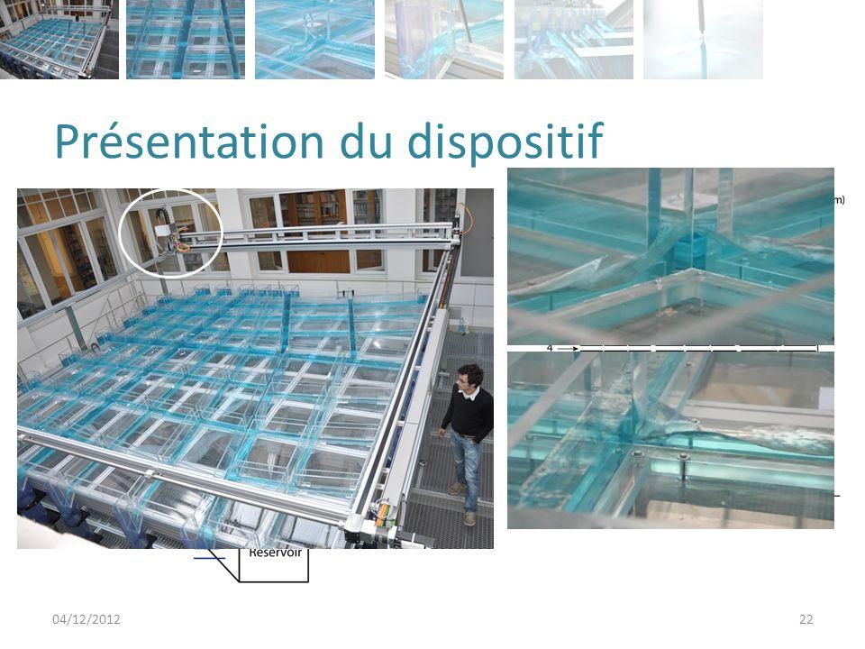 Présentation du dispositif 04/12/201222