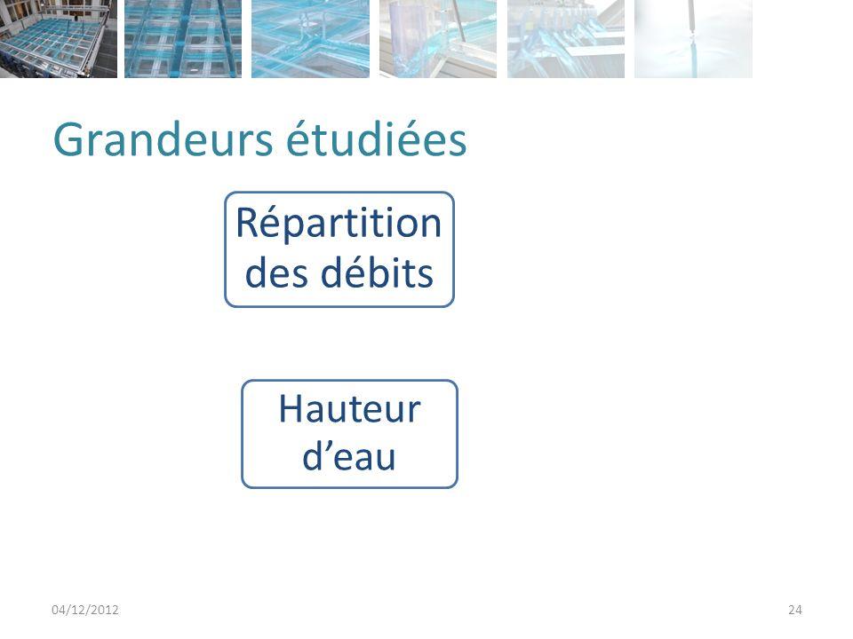 Grandeurs étudiées 04/12/201224 Répartition des débits Hauteur deau