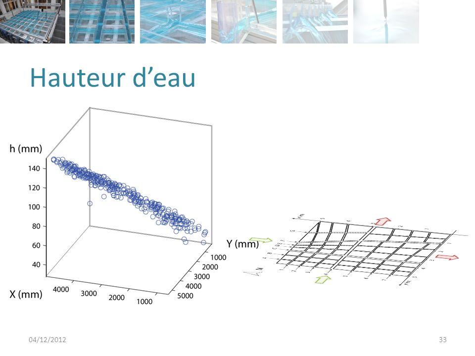 Hauteur deau 04/12/201233