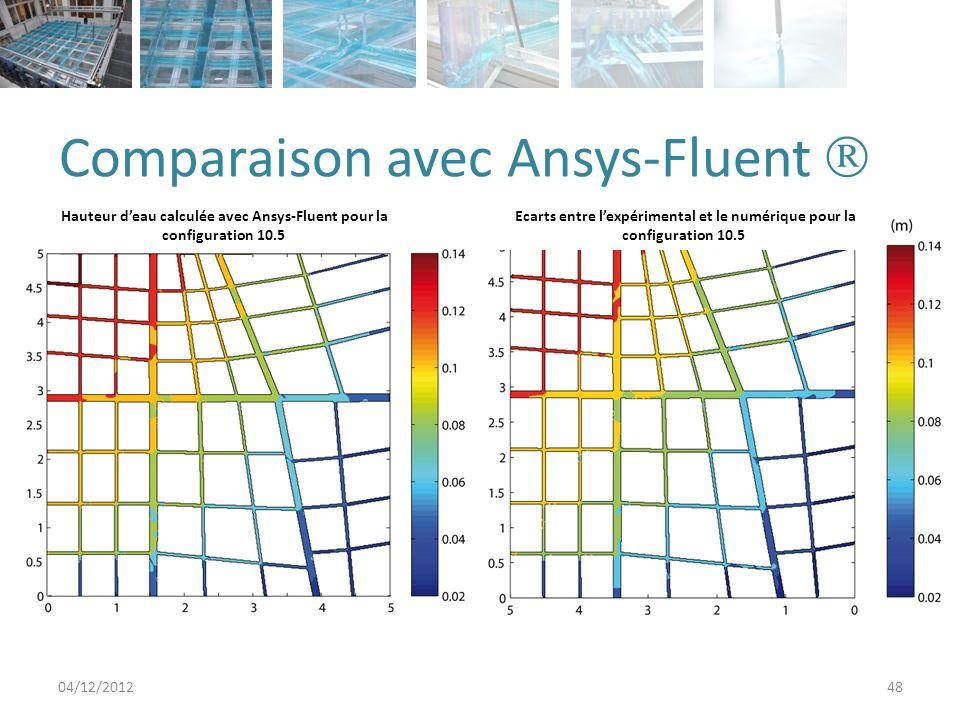 Comparaison avec Ansys-Fluent 04/12/201248 Hauteur deau calculée avec Ansys-Fluent pour la configuration 10.5 Hauteur deau expérimentale pour 10.5 Ecart relatif entre le numérique et lexpérimental Hauteur deau expérimentale pour la configuration 10.5 Ecarts entre lexpérimental et le numérique pour la configuration 10.5