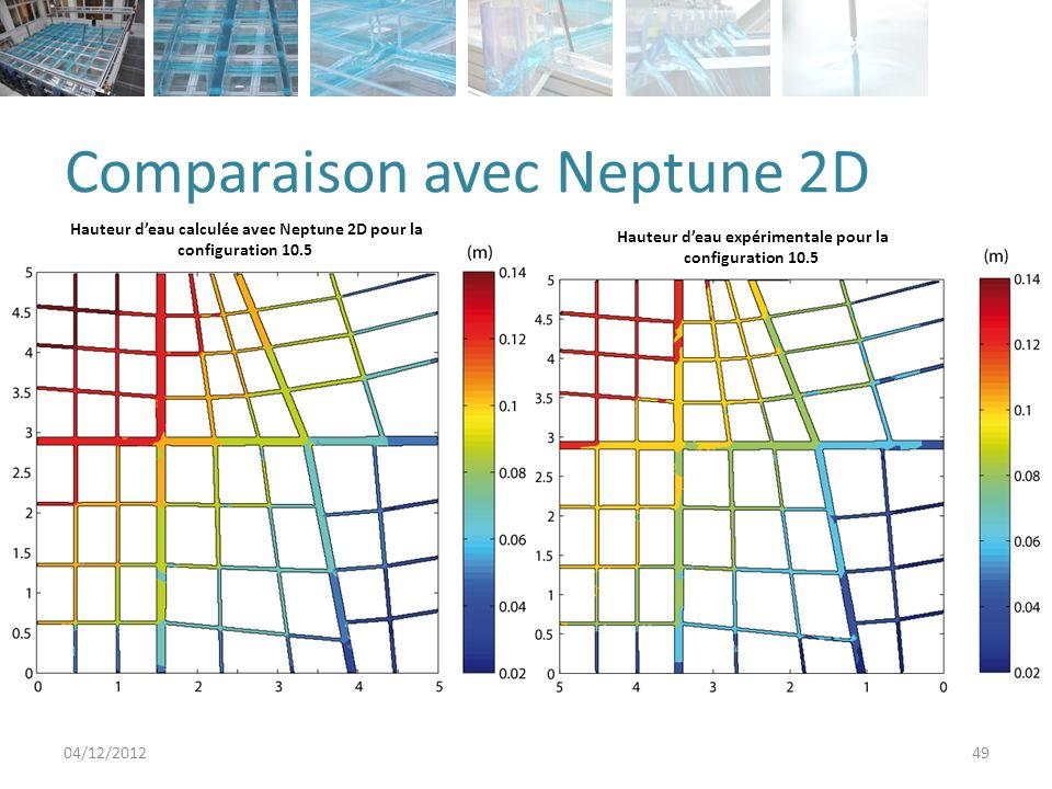 Comparaison avec Neptune 2D 04/12/201249 Ecart entre lexpérimental et le numérique Hauteur deau expérimentale pour la configuration 10.5 Hauteur deau